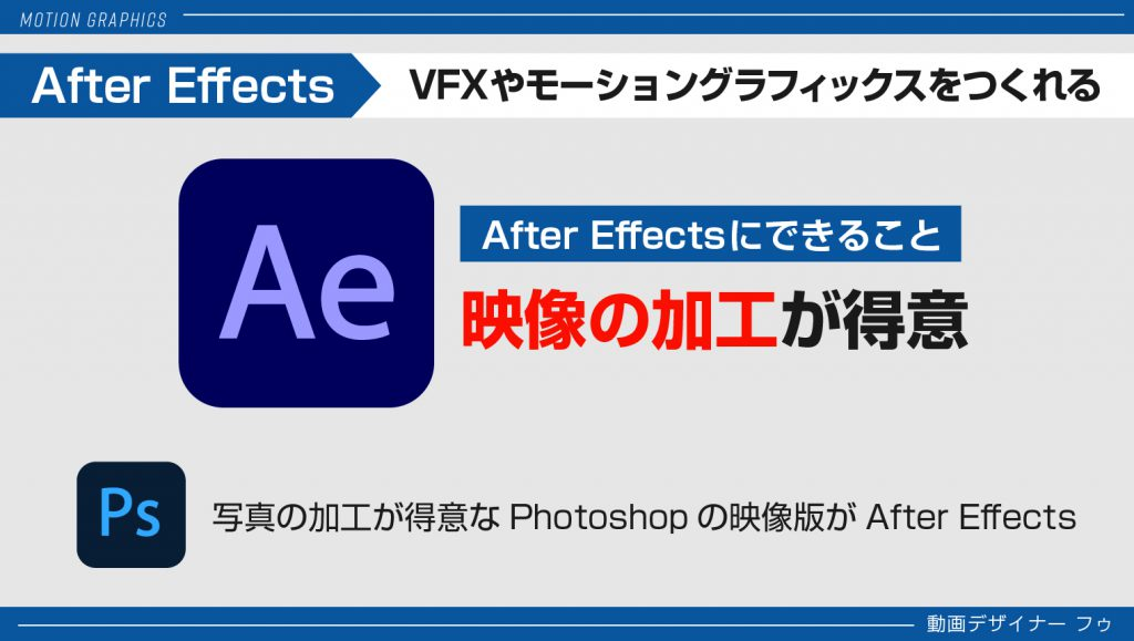 02_AfterEffectsとは