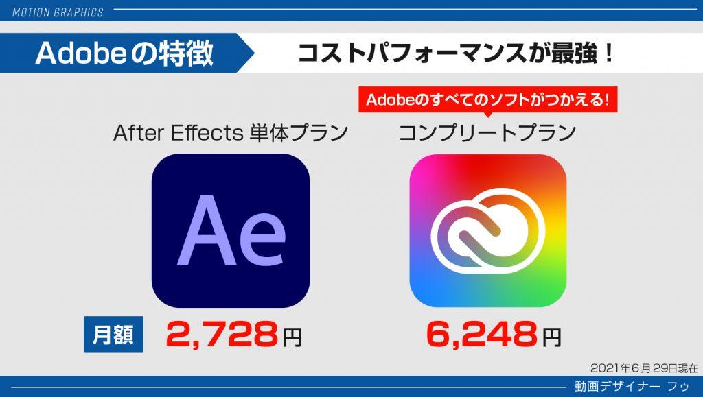 05_Adobeの特徴