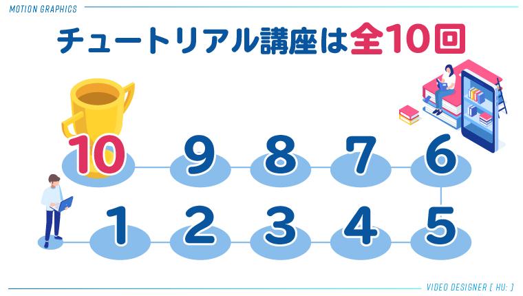 01_10STEP