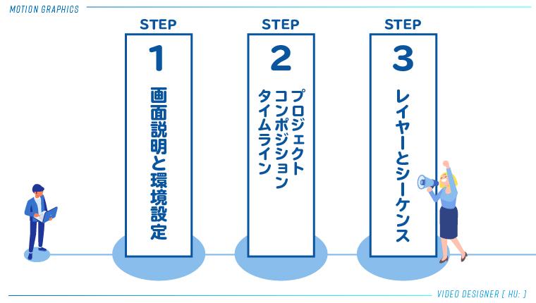 04_STEP1-3
