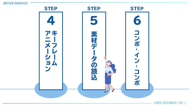 05_STEP4-6