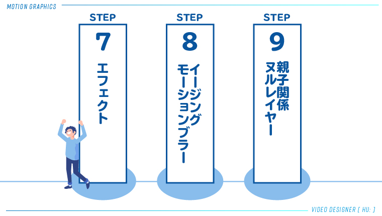 06_STEP7-9