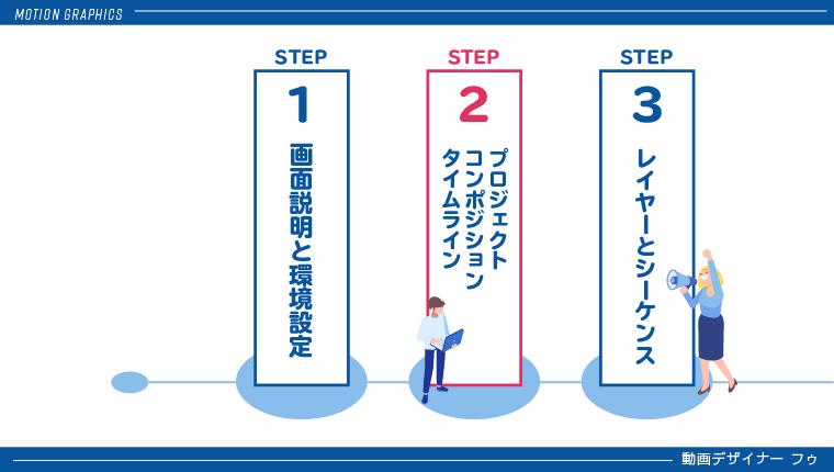 19_STEP2