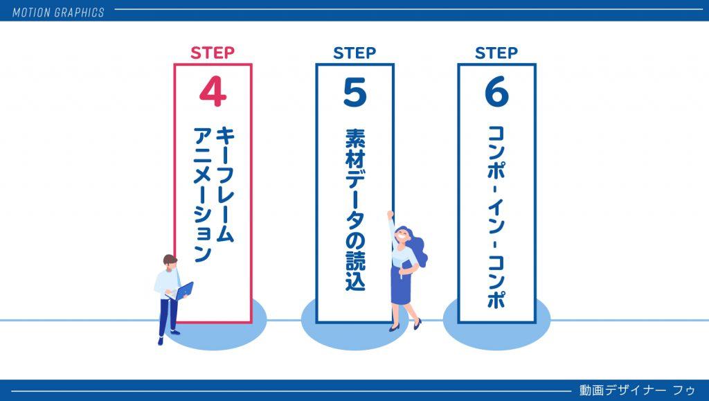 25_STEP4