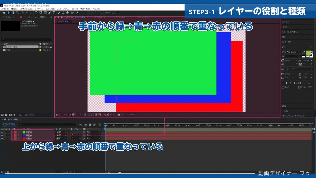 01_レイヤー構造